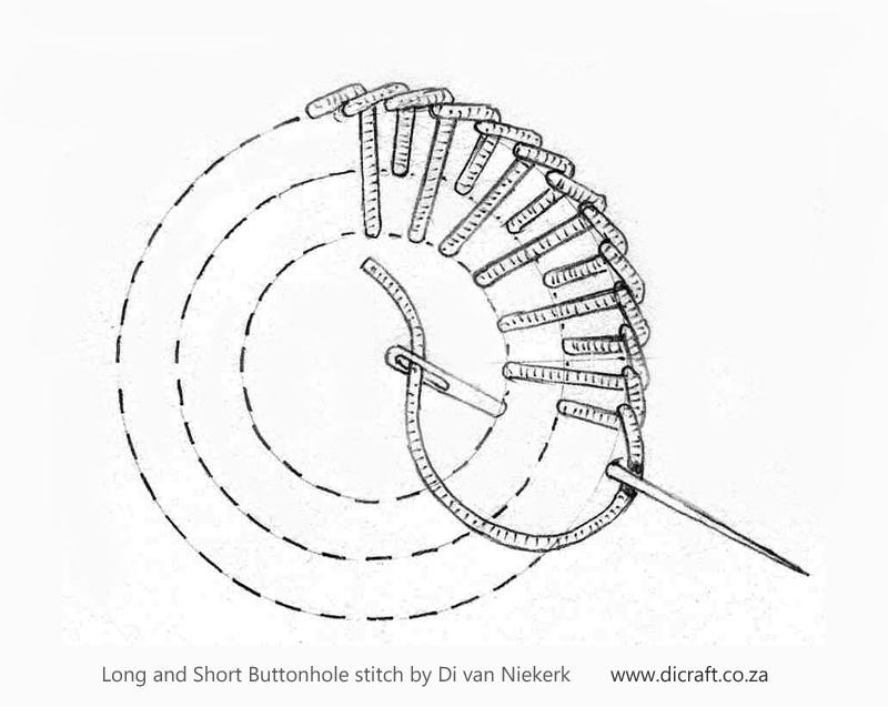 Buttonhole Stitch (Image: dicraft)